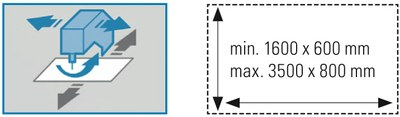 CNC-Drehkopf-Headbag-Nähanlage (Nähmaschine in X-Richtung, Nähguthalter in Y-Richtung verfahrbar) / CNC-Rotating Head Headbag Sewing Unit (sewing machine X-axis driven, template Y-axis driven)