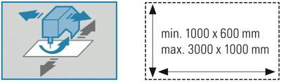 CNC-Drehkopf-Nähanlage (Nähmaschine in X-Richtung, Nähguthalter in Y-Richtung verfahrbar) / CNC-Rotating Head Sewing Unit (sewing machine X-axis driven, template Y-axis driven)